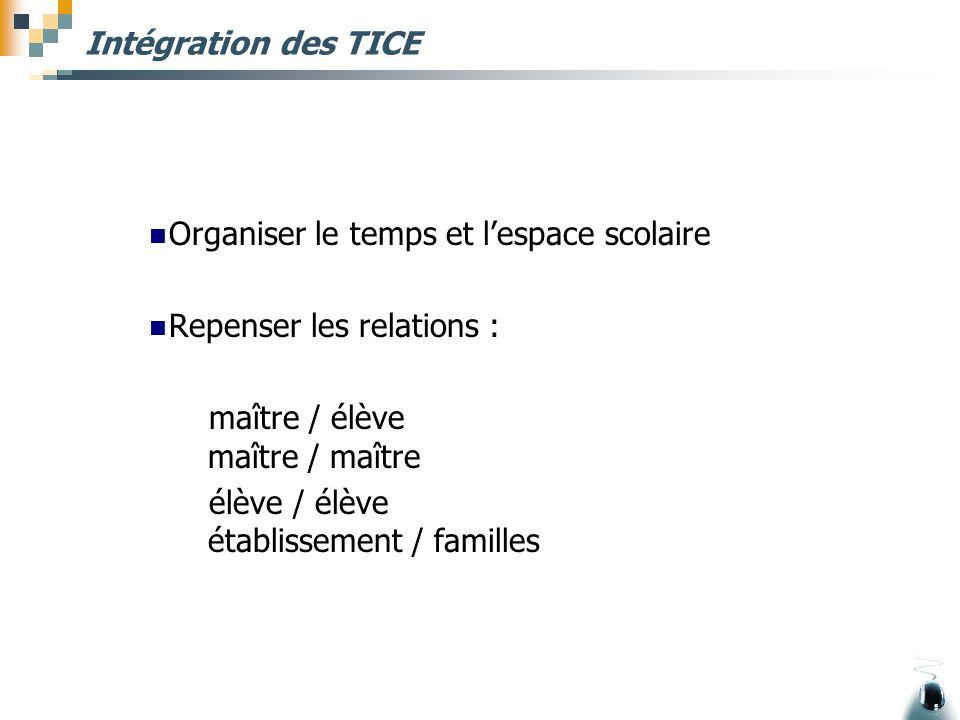 Intégration des TICE Organiser le temps et l'espace scolaire Repenser les relations : maître / élève maître / maître élève / élève établissement / fam