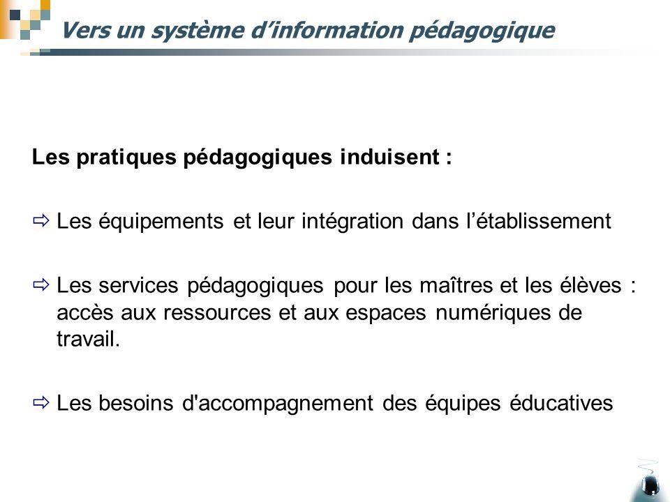 Vers un système d'information pédagogique Les pratiques pédagogiques induisent :  Les équipements et leur intégration dans l'établissement  Les serv