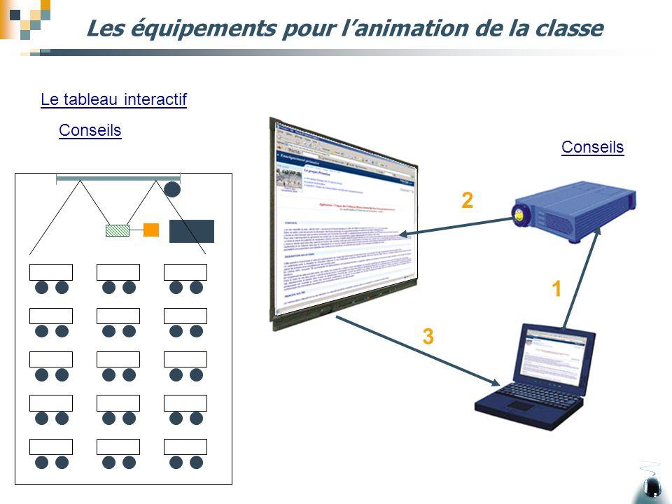 Les équipements pour l'animation de la classe 1 2 Le tableau interactif 3 Conseils