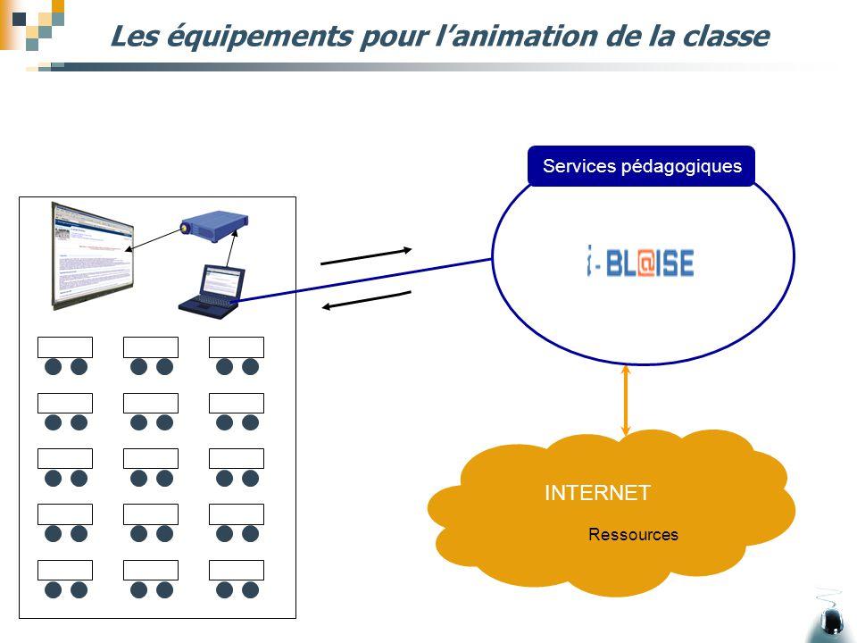 Les équipements pour l'animation de la classe INTERNET Ressources Services pédagogiques Ressources Annuaire Messagerie Espace de travail