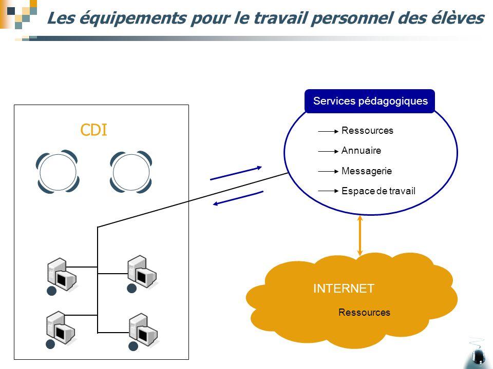 Les équipements pour le travail personnel des élèves CDI INTERNET Ressources Services pédagogiques Annuaire Messagerie Espace de travail Ressources