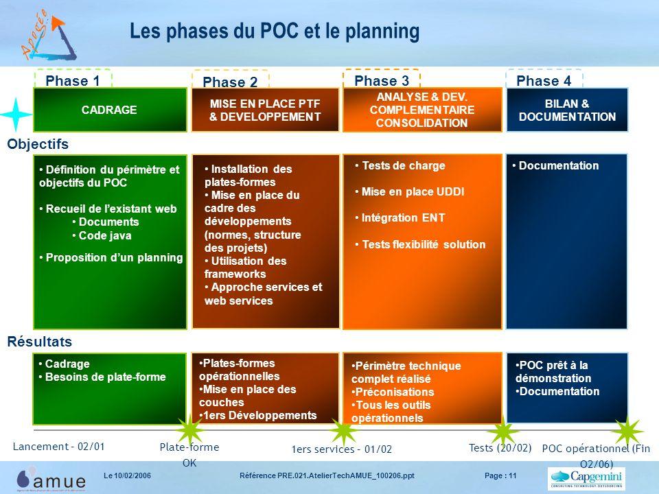 Référence PRE.021.AtelierTechAMUE_100206.pptPage : 11Le 10/02/2006 Les phases du POC et le planning Objectifs Résultats Réunion de lancement Phase 1 D