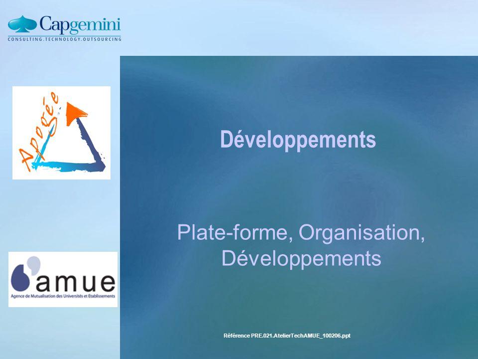 Référence PRE.021.AtelierTechAMUE_100206.ppt Développements Plate-forme, Organisation, Développements