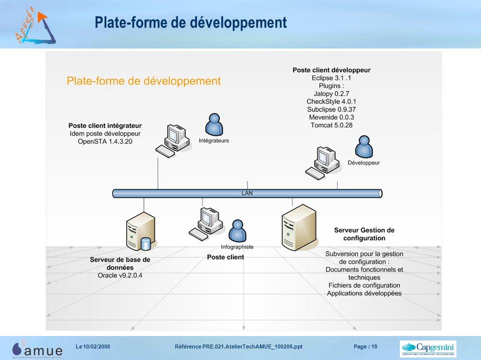 Référence PRE.021.AtelierTechAMUE_100206.pptPage : 18Le 10/02/2006 Plate-forme de développement