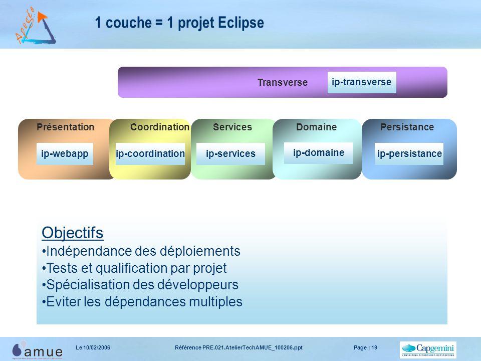 Référence PRE.021.AtelierTechAMUE_100206.pptPage : 19Le 10/02/2006 1 couche = 1 projet Eclipse PrésentationCoordinationServicesDomainePersistance Tran