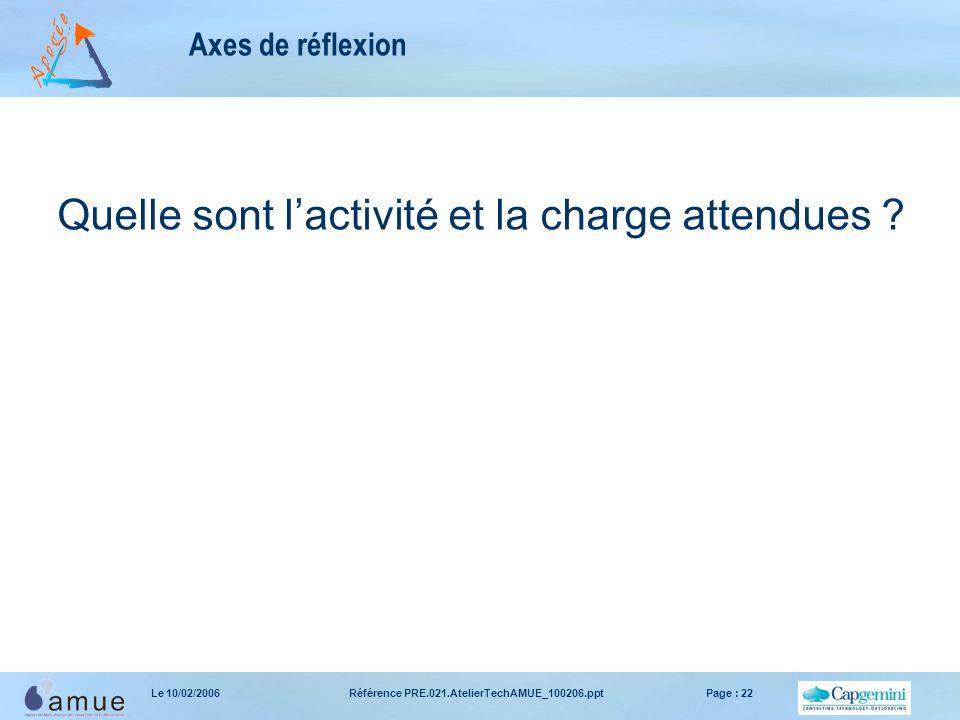 Référence PRE.021.AtelierTechAMUE_100206.pptPage : 22Le 10/02/2006 Axes de réflexion Quelle sont l'activité et la charge attendues ?
