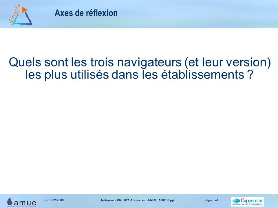 Référence PRE.021.AtelierTechAMUE_100206.pptPage : 24Le 10/02/2006 Axes de réflexion Quels sont les trois navigateurs (et leur version) les plus utili
