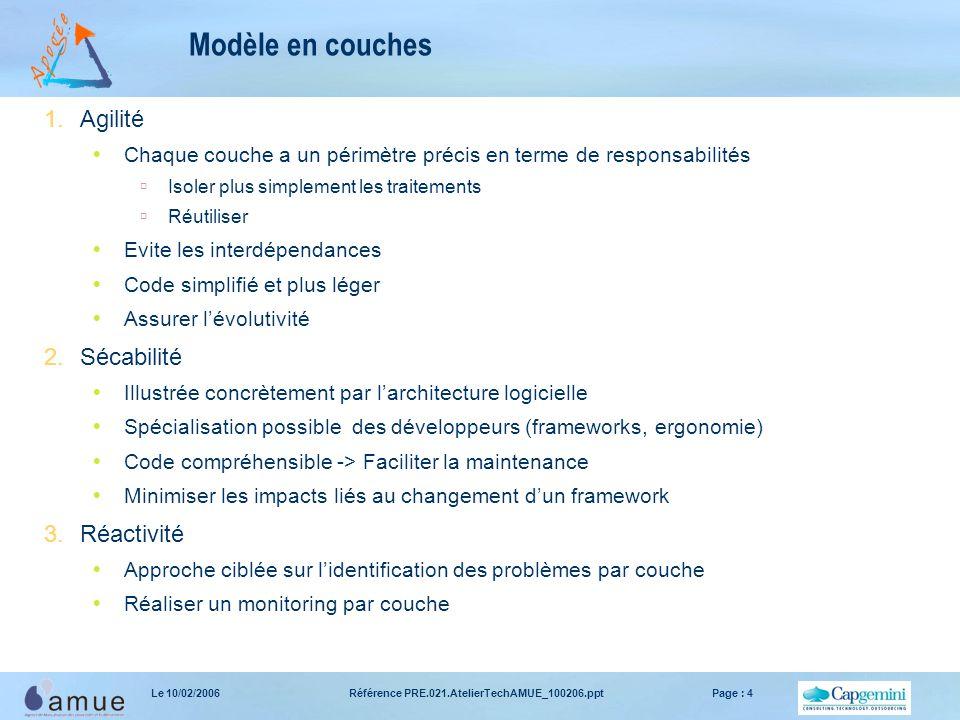 Référence PRE.021.AtelierTechAMUE_100206.pptPage : 25Le 10/02/2006 Axes de réflexion Quelle est la politique de sécurité au niveau des navigateurs ?