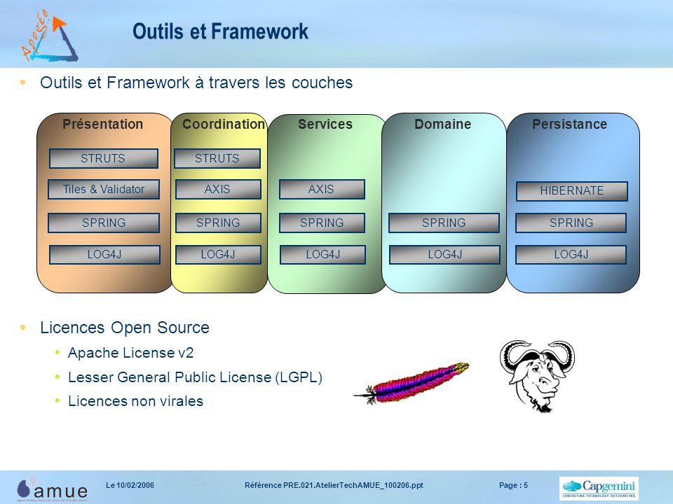 Référence PRE.021.AtelierTechAMUE_100206.pptPage : 6Le 10/02/2006 Normes et standards  Respect des préconisations SDET, ADAE et AMUE  Préconisations technologiques  Pré-requis J2EE 1.4 (JVM 1.4, Servlet 2.4, JSP 2.0) -> Tomcat 5.0.28  SOAP 1.1, JAX-RPC 1.1 -> Axis 1.3  WS-I basic profile 1.0 -> WTP 1.0 et Axis 1.3  (WS-Security 1.0 -> Wss4j 1.1.0)  Préconisations de conception  Structuration en couches indépendantes  Design pattern (MVC, IoC etc.)  Indépendance vis-à-vis des protocoles physiques d invocation -> Spring  Respect des principes SOA
