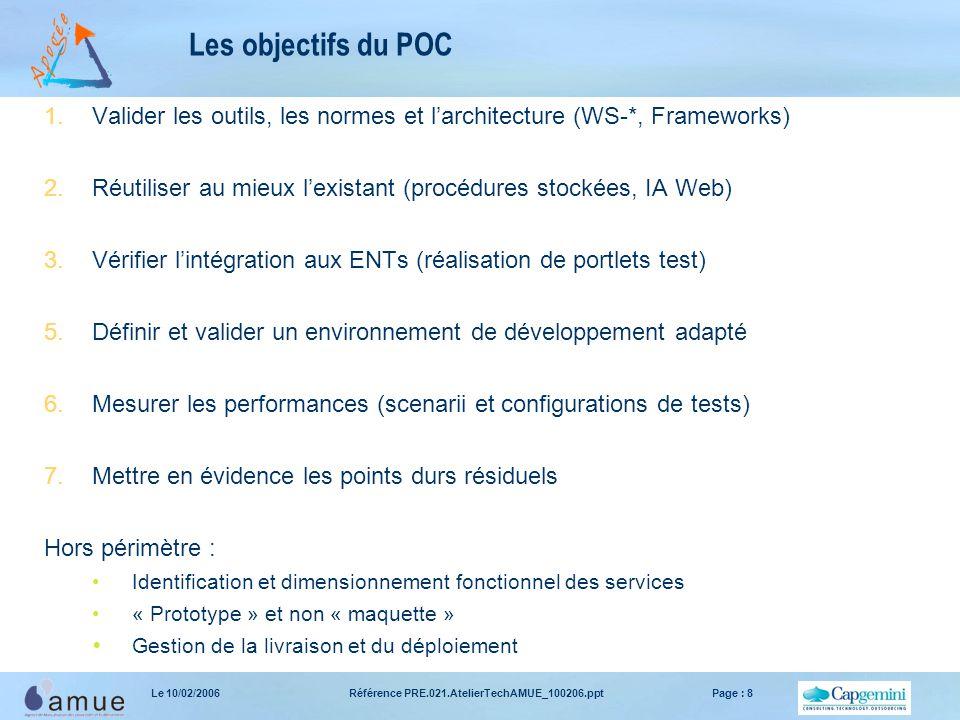 Référence PRE.021.AtelierTechAMUE_100206.pptPage : 8Le 10/02/2006 Les objectifs du POC 1.Valider les outils, les normes et l'architecture (WS-*, Frame