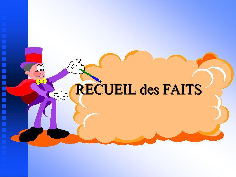 RECUEIL des FAITS n OBJECTIFS n FAITS RÉELS : - SANS Interprétation - NI Jugement