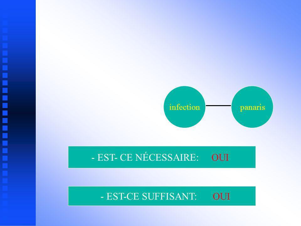 panarisinfection - EST- CE NÉCESSAIRE: OUI