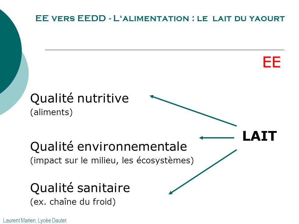 EE vers EEDD - L'alimentation : le lait du yaourt EE Qualité nutritive (aliments) Qualité environnementale (impact sur le milieu, les écosystèmes) Qua