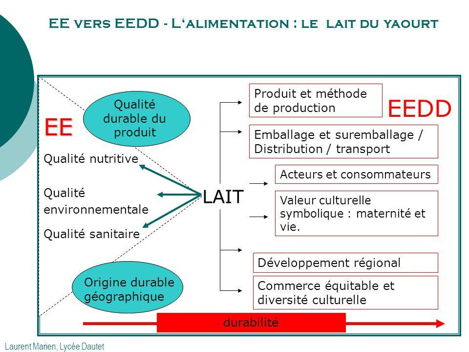 LAIT Origine géographique LAIT EEDD EE vers EEDD - L'alimentation : le lait du yaourt EE Qualité nutritive Qualité environnementale Qualité sanitaire