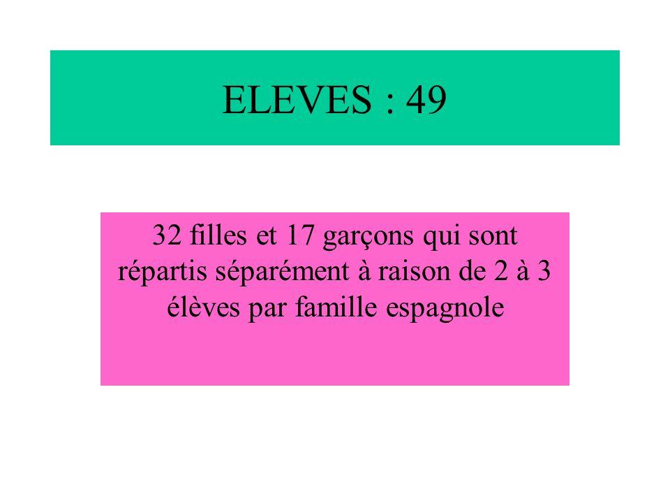ELEVES : 49 32 filles et 17 garçons qui sont répartis séparément à raison de 2 à 3 élèves par famille espagnole