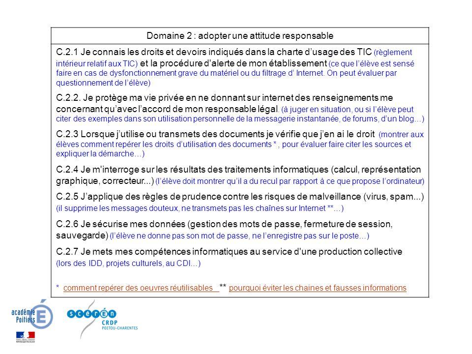 Domaine 2 : adopter une attitude responsable C.2.1 Je connais les droits et devoirs indiqués dans la charte d'usage des TIC (règlement intérieur relat