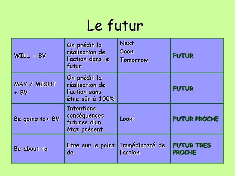 Le futur Le futur WILL + BV On prédit la réalisation de l'action dans le futur NextSoonTomorrowFUTUR MAY / MIGHT + BV On prédit la réalisation de l'action sans être sûr à 100% FUTUR Be going to+ BV Intentions, conséquences futures d'un état présent Look.