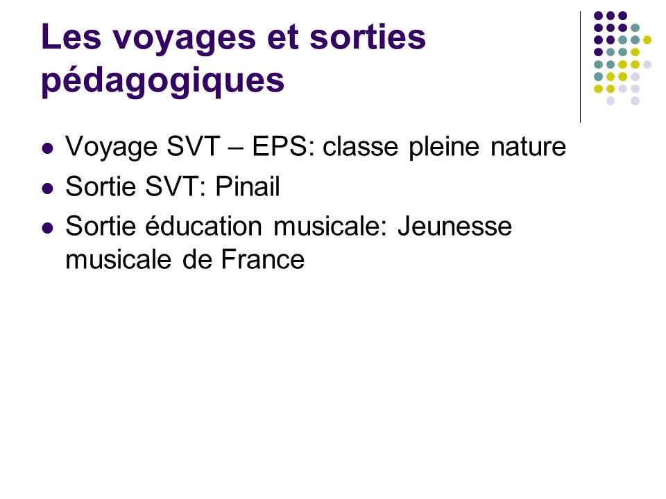 Les voyages et sorties pédagogiques Voyage SVT – EPS: classe pleine nature Sortie SVT: Pinail Sortie éducation musicale: Jeunesse musicale de France