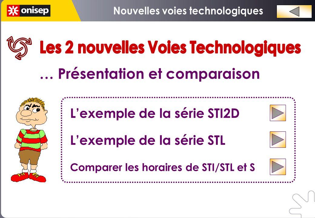 … Présentation et comparaison L'exemple de la série STI2D L'exemple de la série STL Comparer les horaires de STI/STL et S