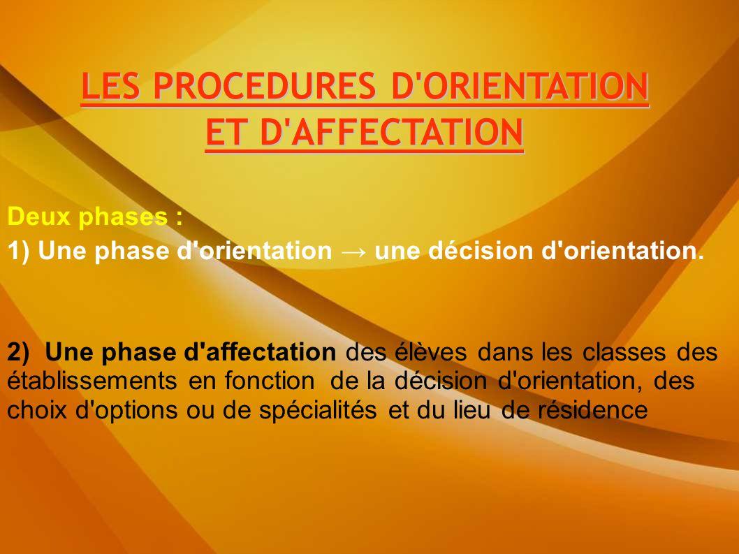 LES PROCEDURES D'ORIENTATION ET D'AFFECTATION Deux phases : 1) Une phase d'orientation → une décision d'orientation. 2) Une phase d'affectation des él
