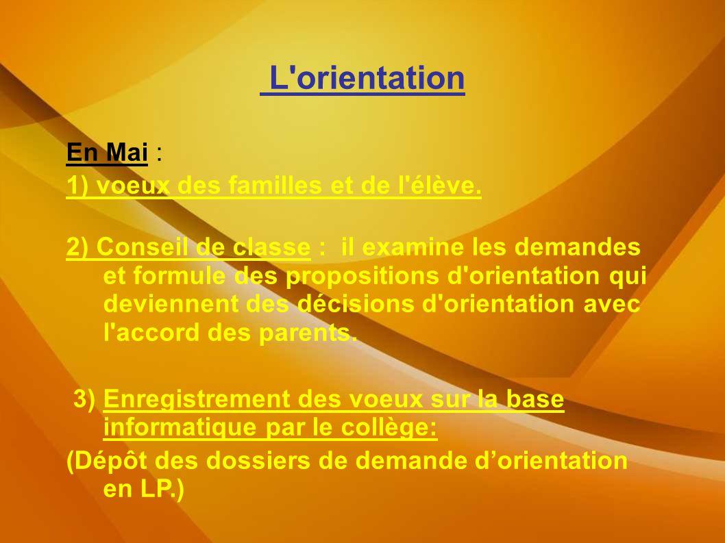 L'orientation En Mai : 1) voeux des familles et de l'élève. 2) Conseil de classe : il examine les demandes et formule des propositions d'orientation q