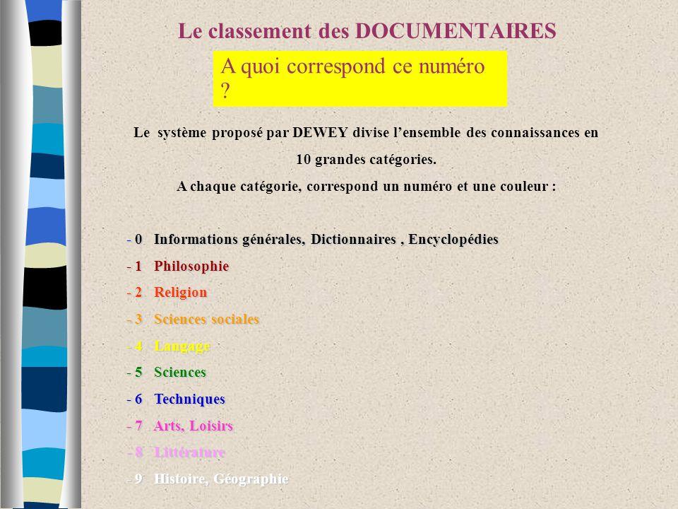 Le classement des DOCUMENTAIRES Le système proposé par DEWEY divise l'ensemble des connaissances en 10 grandes catégories.