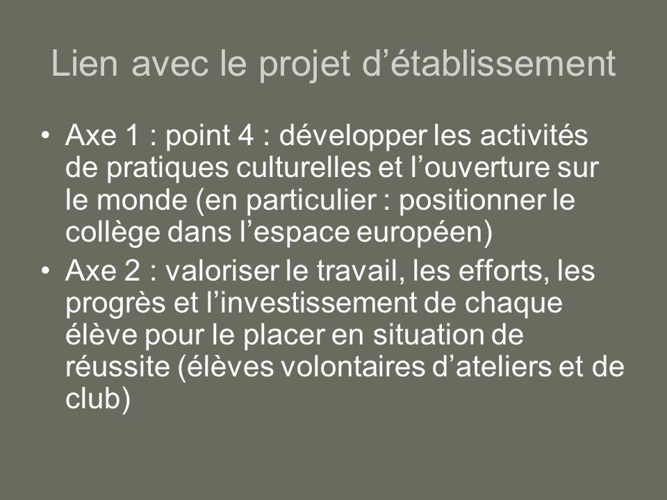 Lien avec le projet d'établissement Axe 1 : point 4 : développer les activités de pratiques culturelles et l'ouverture sur le monde (en particulier :