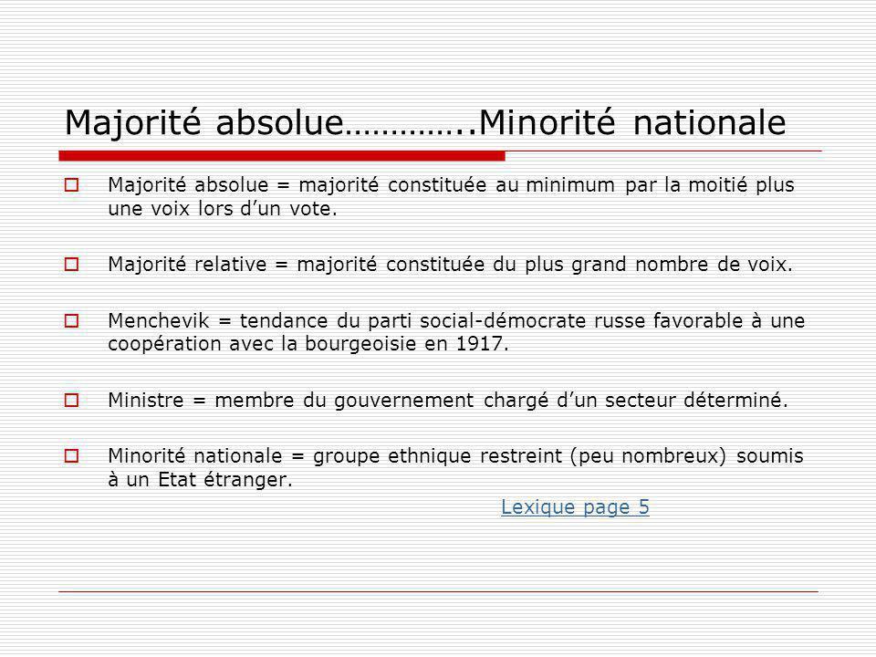 Majorité absolue…………..Minorité nationale  Majorité absolue = majorité constituée au minimum par la moitié plus une voix lors d'un vote.  Majorité re