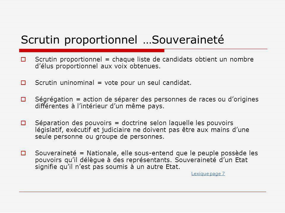 Scrutin proportionnel …Souveraineté  Scrutin proportionnel = chaque liste de candidats obtient un nombre d'élus proportionnel aux voix obtenues.  Sc