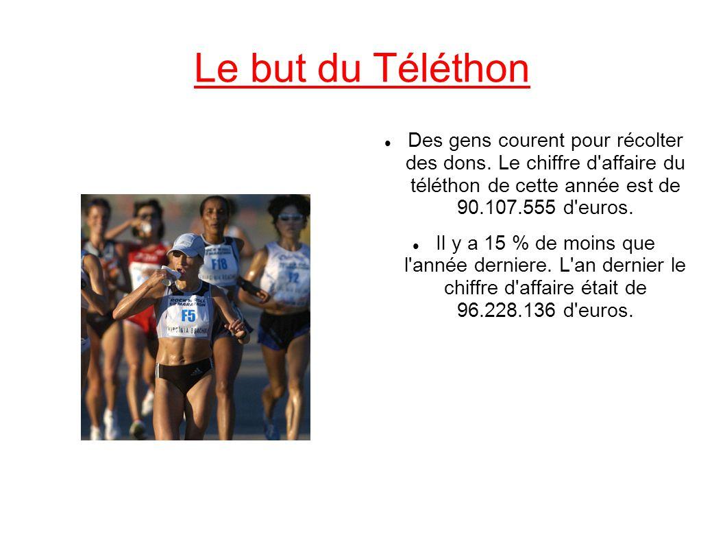 Le but du Téléthon Des gens courent pour récolter des dons. Le chiffre d'affaire du téléthon de cette année est de 90.107.555 d'euros. Il y a 15 % de