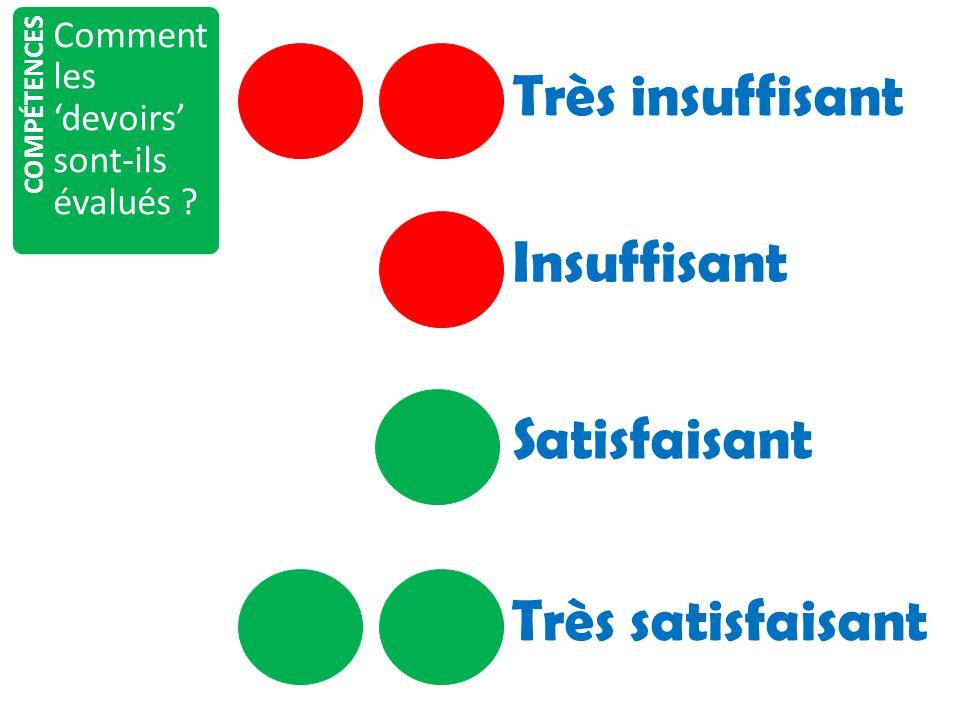 COMPÉTENCES Comment les 'devoirs' sont-ils évalués ? Très satisfaisant Très insuffisant Insuffisant Satisfaisant