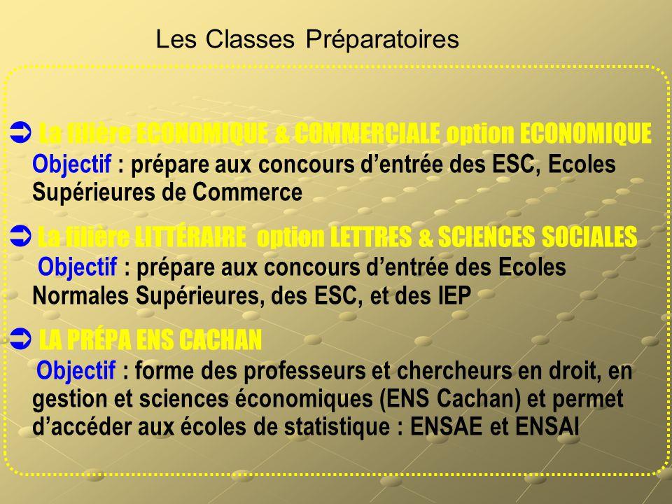  La filière ECONOMIQUE & COMMERCIALE option ECONOMIQUE Objectif : prépare aux concours d'entrée des ESC, Ecoles Supérieures de Commerce  La filière