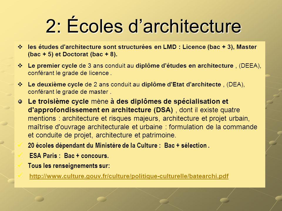 2: Écoles d'architecture   les études d'architecture sont structurées en LMD : Licence (bac + 3), Master (bac + 5) et Doctorat (bac + 8).   Le pre