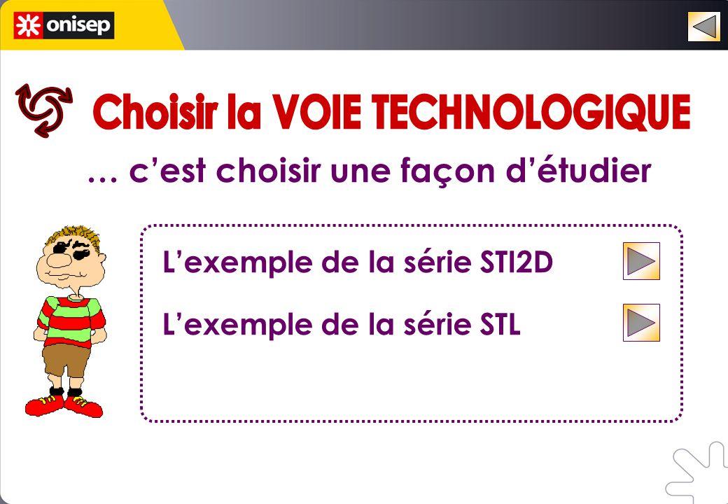 … c'est choisir une façon d'étudier L'exemple de la série STI2D L'exemple de la série STL
