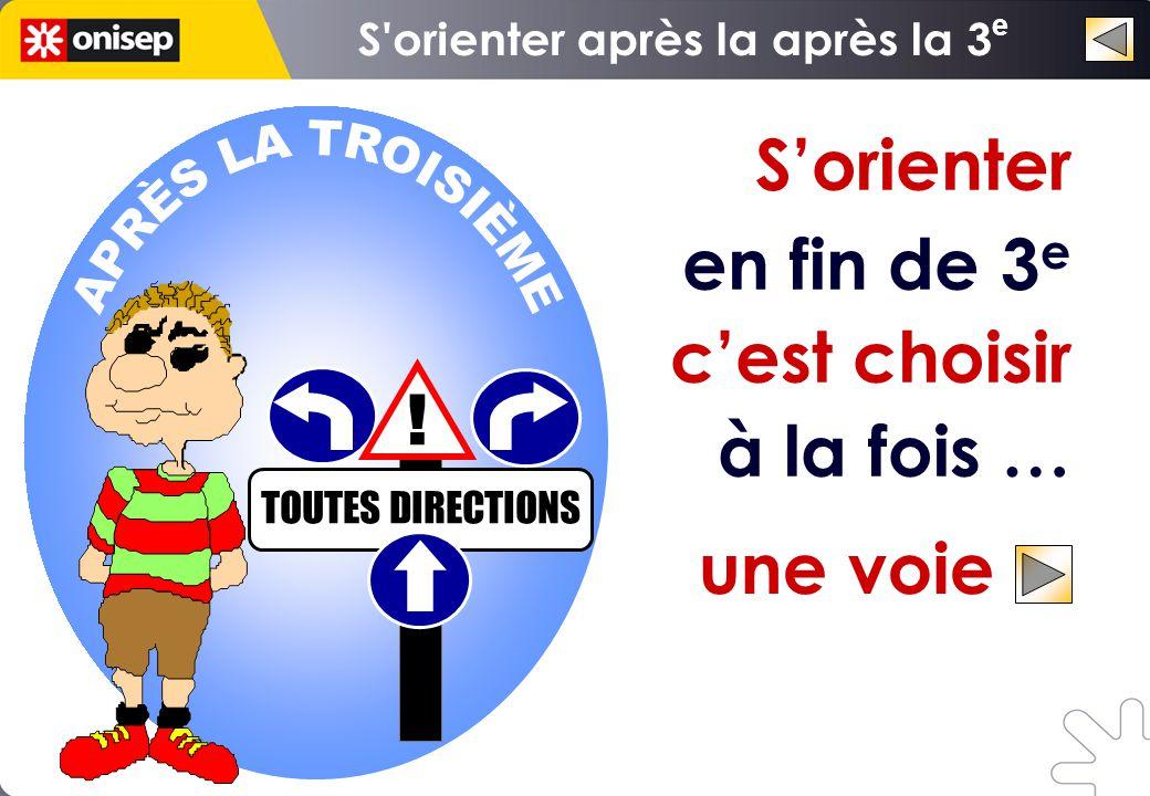 www.onisep.fr/equipeseducatives AVRIL 2011 Pour progresser dans le diaporama :  s'il n'y a pas de bouton d'action, il suffit pour obtenir la diapositive suivante de cliquer n'importe où sur la diapositive.