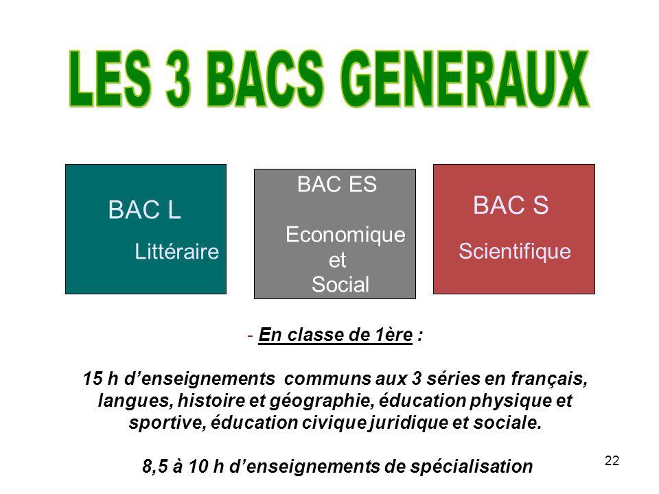 22 - En classe de 1ère : 15 h d'enseignements communs aux 3 séries en français, langues, histoire et géographie, éducation physique et sportive, éduca