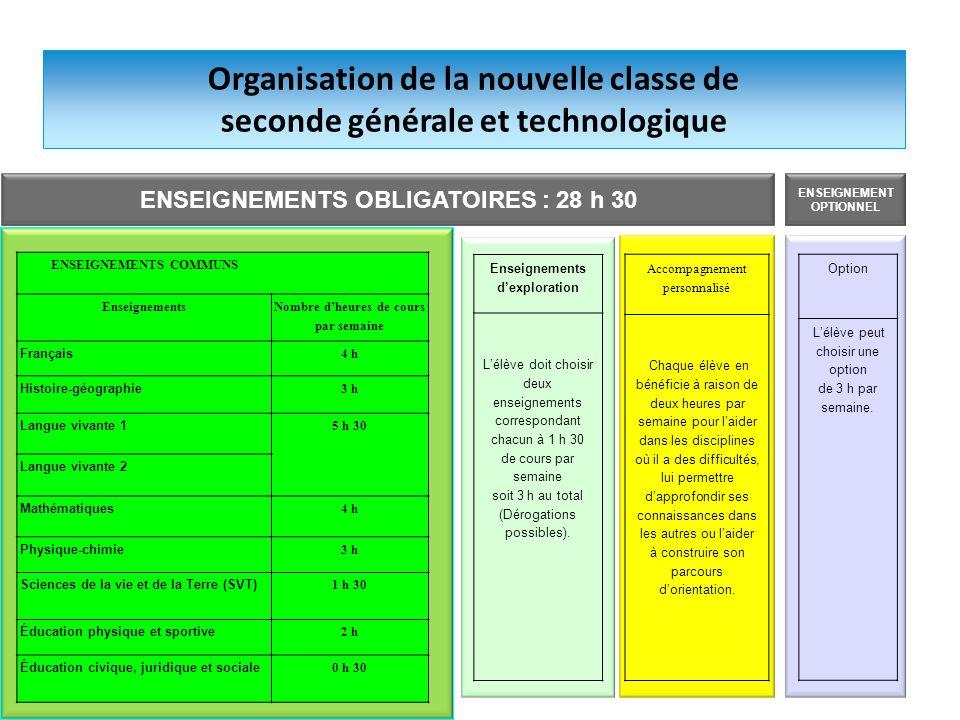 Organisation de la nouvelle classe de seconde générale et technologique ENSEIGNEMENTS OBLIGATOIRES : 28 h 30 ENSEIGNEMENT OPTIONNEL ENSEIGNEMENTS COMM