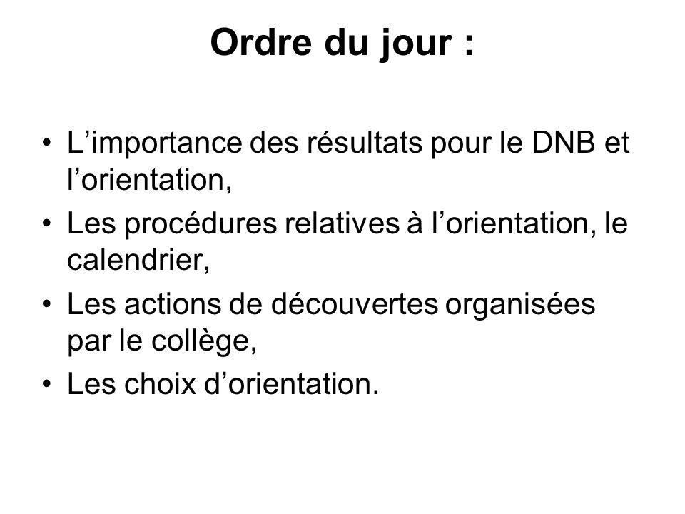 Ordre du jour : L'importance des résultats pour le DNB et l'orientation, Les procédures relatives à l'orientation, le calendrier, Les actions de décou