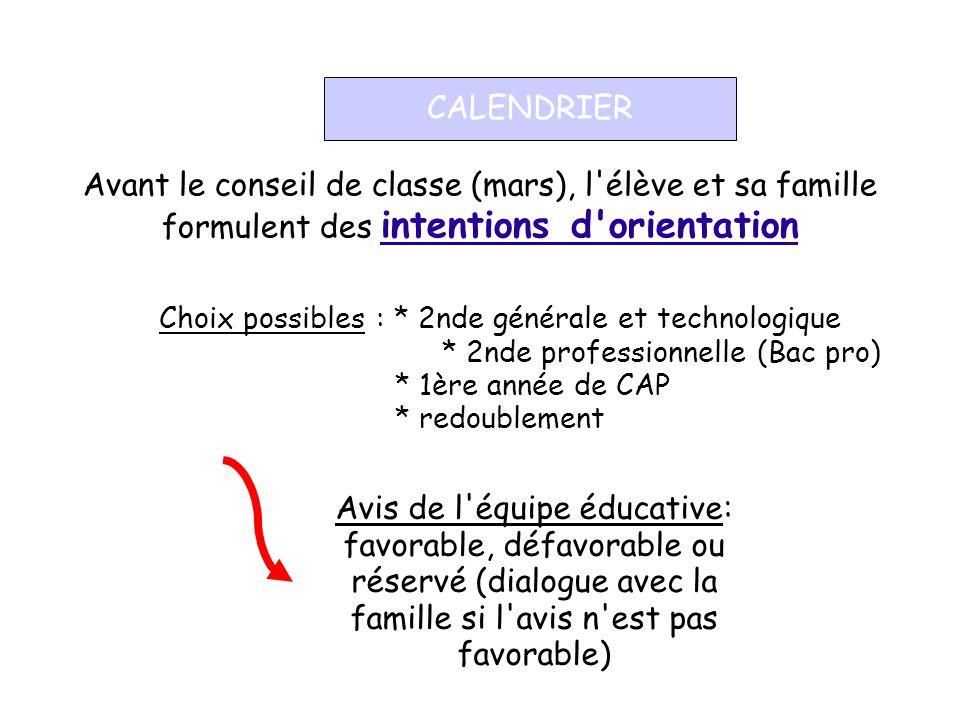 Avant le conseil de classe (mars), l'élève et sa famille formulent des intentions d'orientation Choix possibles : * 2nde générale et technologique * 2