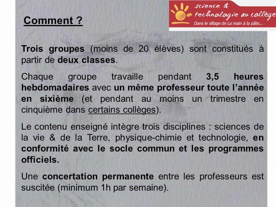 Trois groupes (moins de 20 élèves) sont constitués à partir de deux classes.