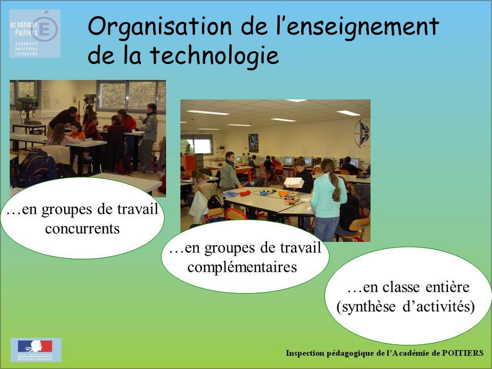 Organisation de l'enseignement de la technologie …en groupes de travail concurrents …en groupes de travail complémentaires …en classe entière (synthès