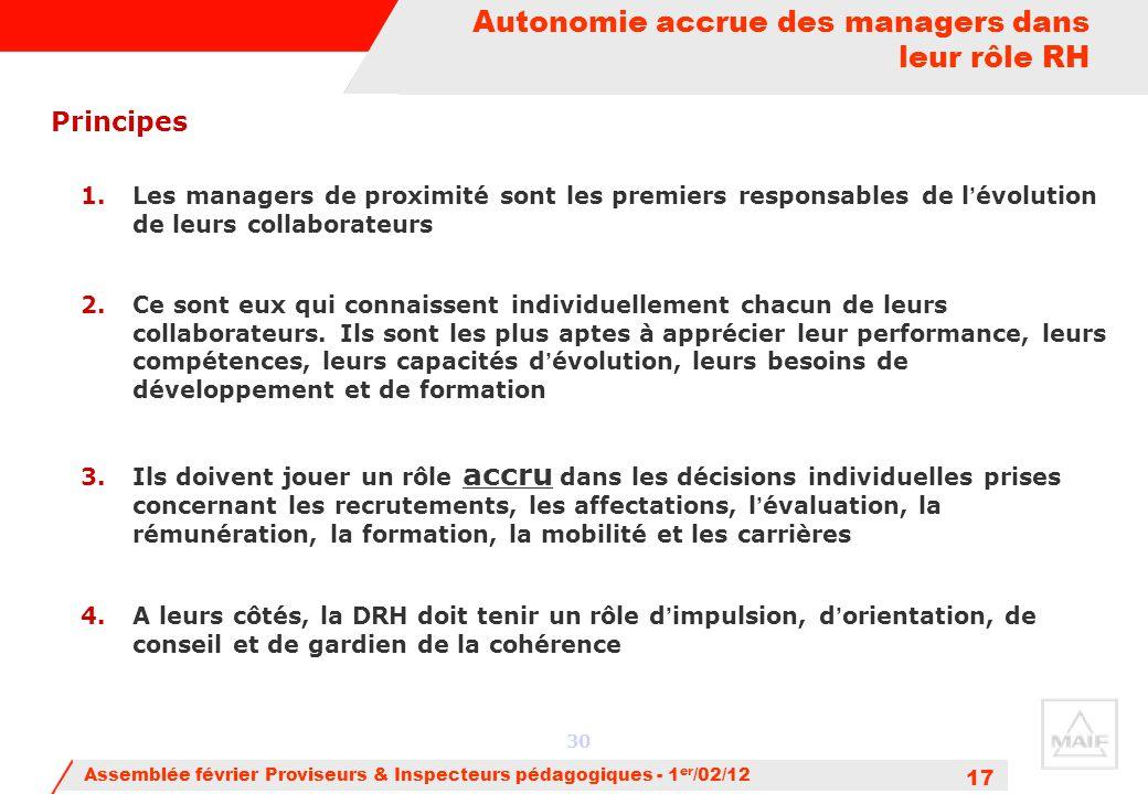 Assemblée février Proviseurs & Inspecteurs pédagogiques - 1 er /02/12 17 Autonomie accrue des managers dans leur rôle RH Principes 17 1.Les managers d