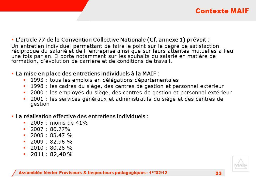Assemblée février Proviseurs & Inspecteurs pédagogiques - 1 er /02/12 23 Contexte MAIF  L'article 77 de la Convention Collective Nationale (Cf. annex