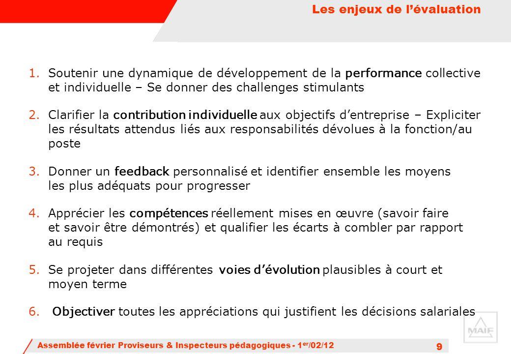 Assemblée février Proviseurs & Inspecteurs pédagogiques - 1 er /02/12 9 Les enjeux de l'évaluation 1.Soutenir une dynamique de développement de la per
