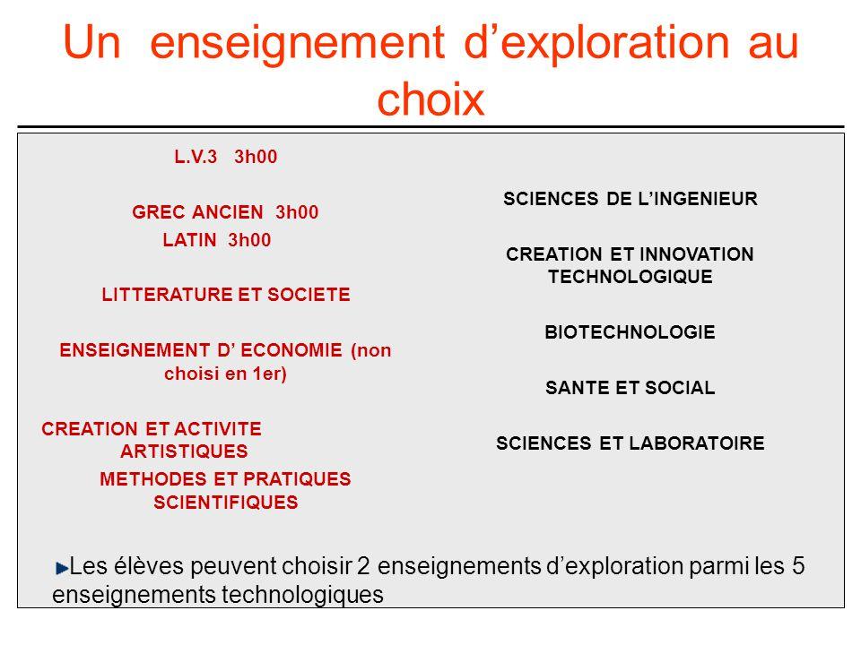 L.V.3 3h00 GREC ANCIEN 3h00 LATIN 3h00 LITTERATURE ET SOCIETE ENSEIGNEMENT D' ECONOMIE (non choisi en 1er) CREATION ET ACTIVITE ARTISTIQUES METHODES ET PRATIQUES SCIENTIFIQUES Un enseignement d'exploration au choix SCIENCES DE L'INGENIEUR CREATION ET INNOVATION TECHNOLOGIQUE BIOTECHNOLOGIE SANTE ET SOCIAL SCIENCES ET LABORATOIRE Les élèves peuvent choisir 2 enseignements d'exploration parmi les 5 enseignements technologiques