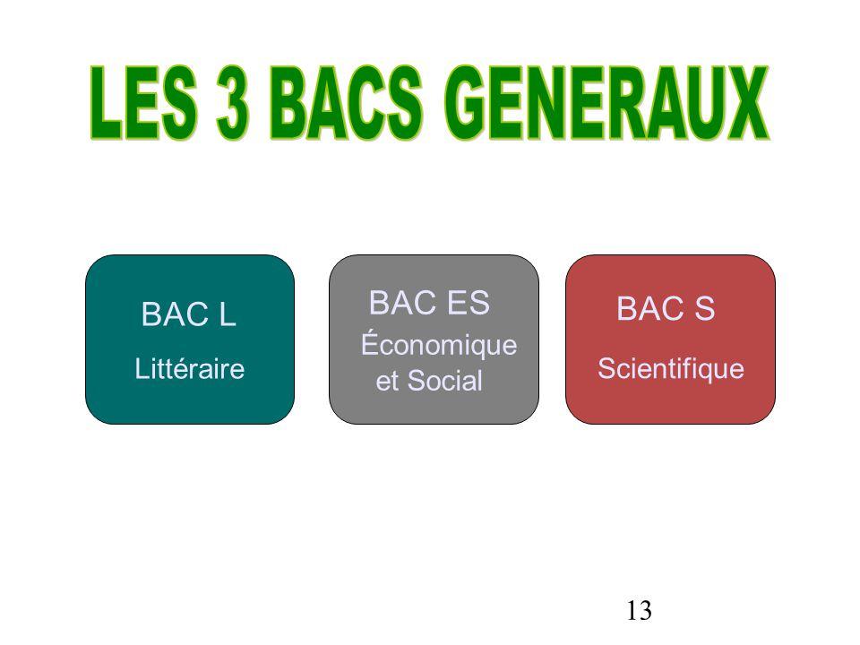 13 BAC L Littéraire BAC ES Économique et Social BAC S Scientifique