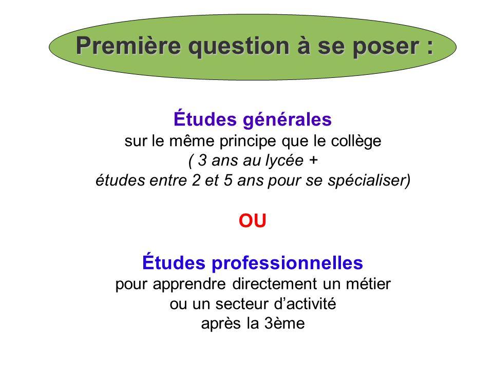 Première question à se poser : Études générales sur le même principe que le collège ( 3 ans au lycée + études entre 2 et 5 ans pour se spécialiser) OU Études professionnelles pour apprendre directement un métier ou un secteur d'activité après la 3ème