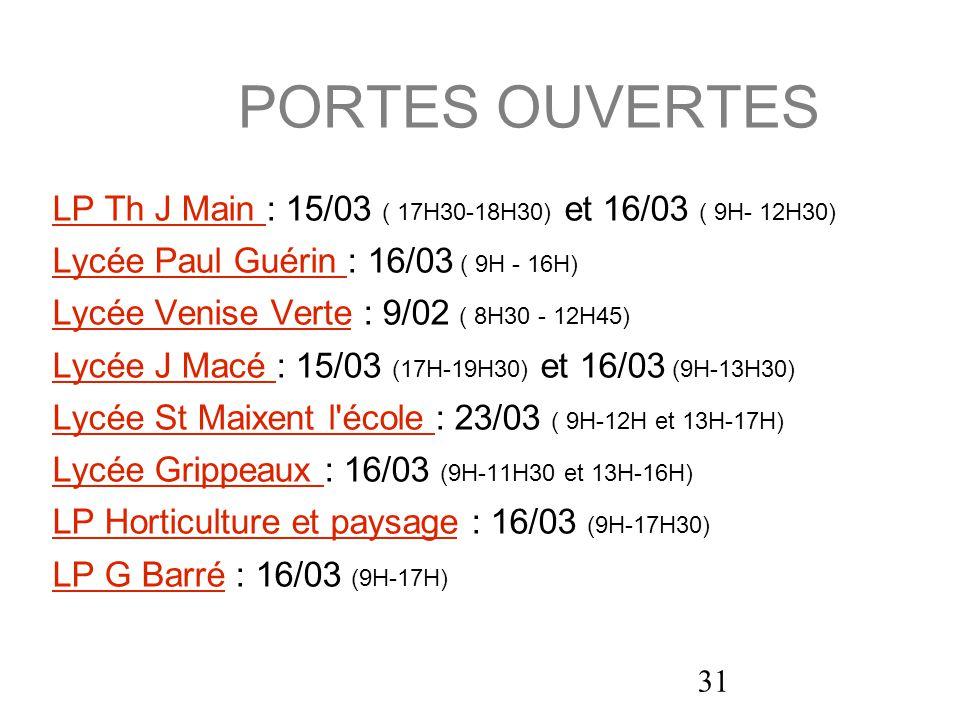 31 PORTES OUVERTES LP Th J Main : 15/03 ( 17H30-18H30) et 16/03 ( 9H- 12H30) Lycée Paul Guérin : 16/03 ( 9H - 16H) Lycée Venise Verte : 9/02 ( 8H30 - 12H45) Lycée J Macé : 15/03 (17H-19H30) et 16/03 (9H-13H30) Lycée St Maixent l école : 23/03 ( 9H-12H et 13H-17H) Lycée Grippeaux : 16/03 (9H-11H30 et 13H-16H) LP Horticulture et paysage : 16/03 (9H-17H30) LP G Barré : 16/03 (9H-17H)