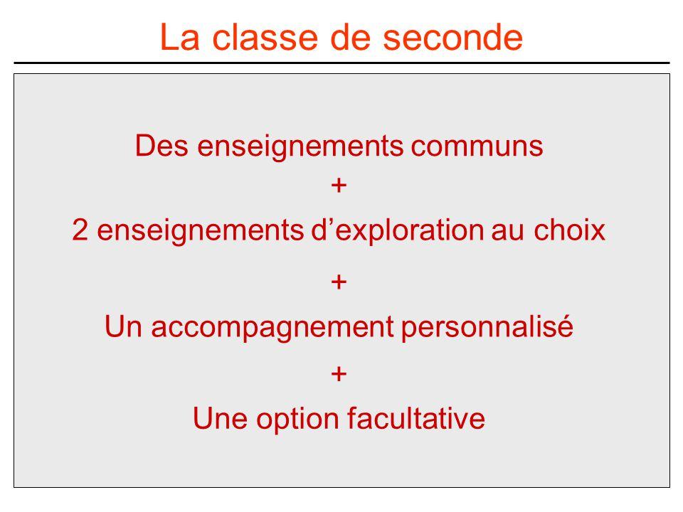 + 2 enseignements d'exploration au choix Des enseignements communs La classe de seconde + Un accompagnement personnalisé + Une option facultative