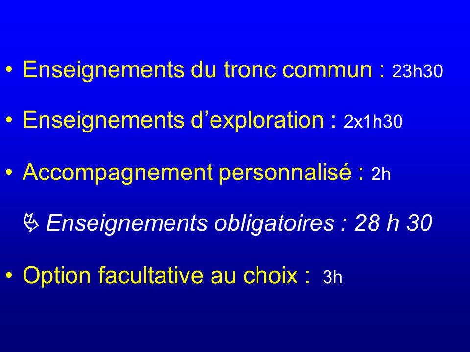 Enseignements du tronc commun : 23h30 Enseignements d'exploration : 2x1h30 Accompagnement personnalisé : 2h  Enseignements obligatoires : 28 h 30 Option facultative au choix : 3h